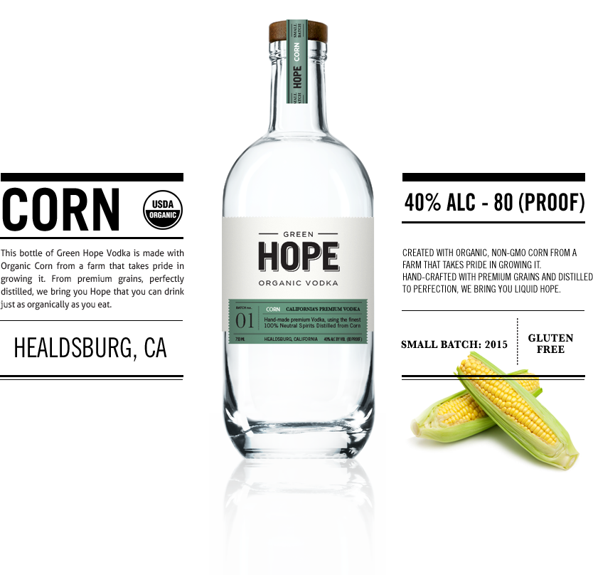 Green Hope Organic Vodka – Organic  Gluten-Free  California